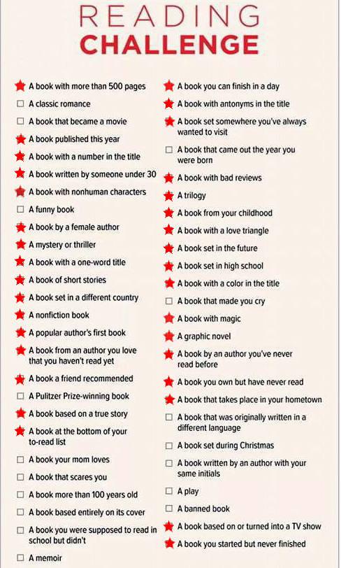April Book Challenge List