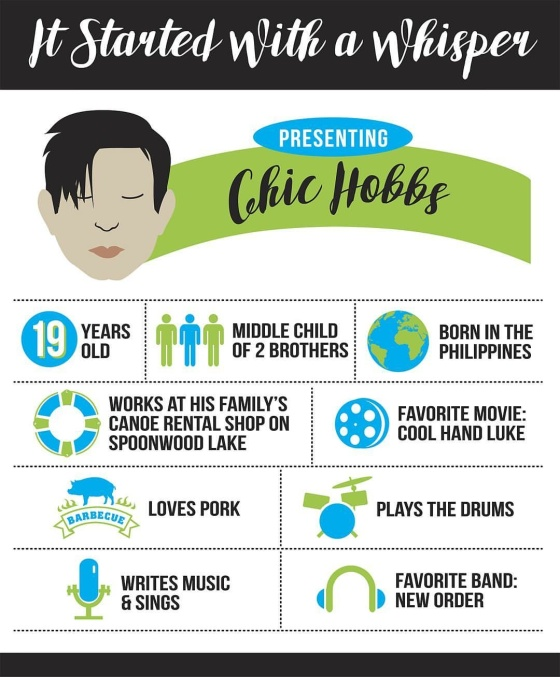 Chic Infographic