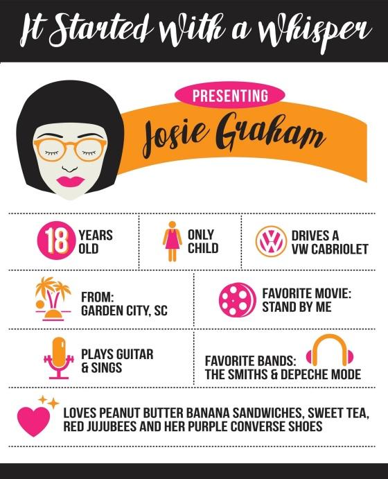 Josie infographic